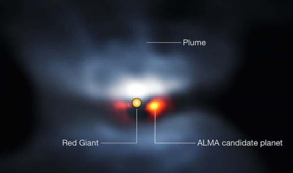 A composite view of the L2 Puppis star system, including the location of the red giant star and probable exoplanet. Credit: P. Kervella et al. (CNRS/U. de Chile/Observatoire de Paris/LESIA/ESO/ALMA)